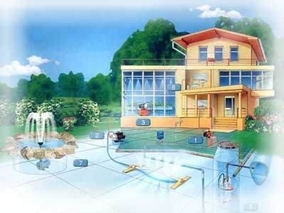 Как сделать водопровод на садовом участке (часть 1).
