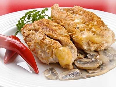 Котлеты из куриного филе с грибами рецепт