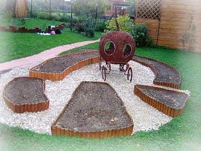 Огород в садовом дизайне.