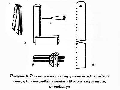 Инструменты и оборудование: разметочный инструмент