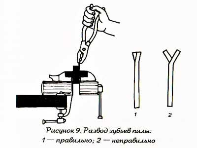 Инструменты и оборудование: подготовка инструмента к работе (часть 1)