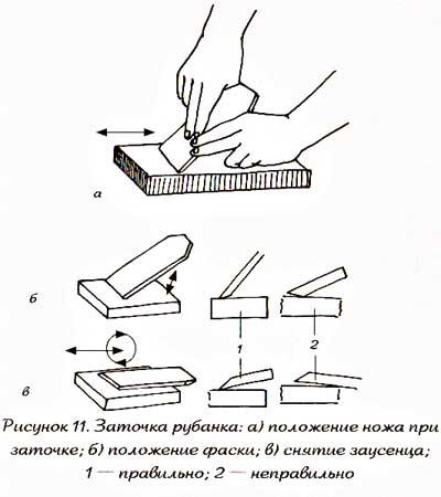 Инструменты и оборудование: подготовка инструмента к работе (часть 2)