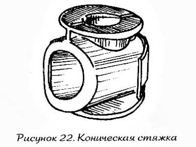 Мебельная фурнитура: мебельный крепеж (часть 1)