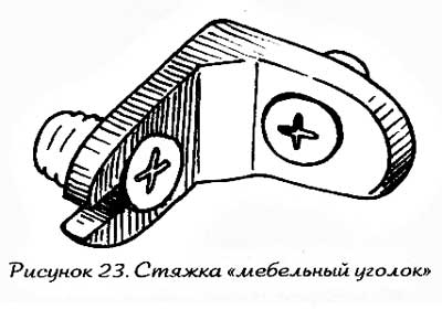 Мебельная фурнитура: мебельный крепеж (часть 2)